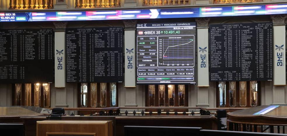 El Ibex se desinfla un 0,63% y pierde los 10.600 puntos