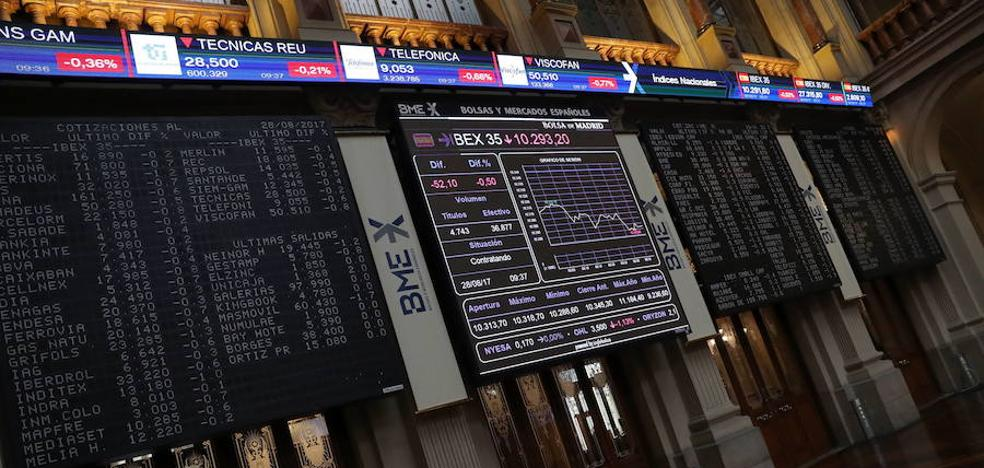 El Ibex cede un 0,83% y pierde los 10.300 puntos