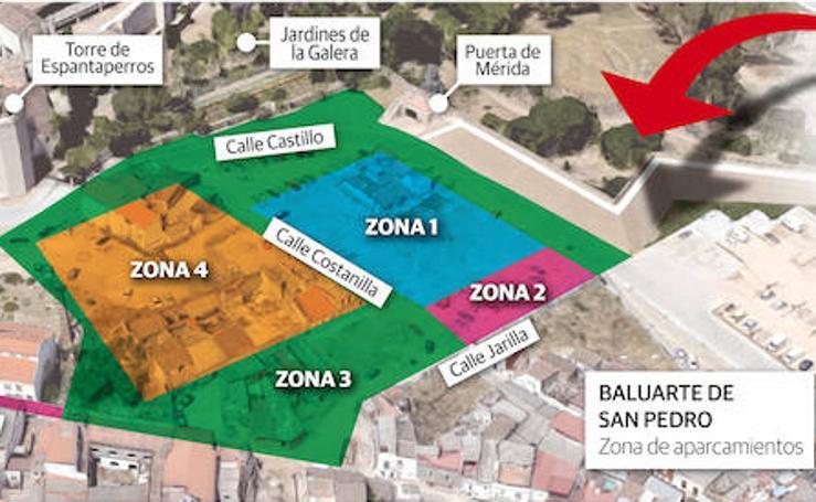 Áreas de intervención arqueológica en El Campillo