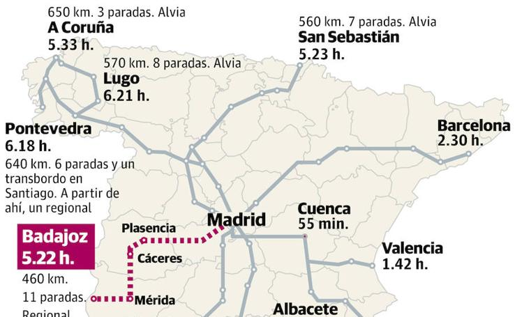 Tiempos de viaje en tren desde Madrid
