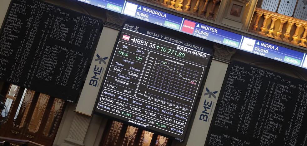 El Ibex-35 se queda a las puertas de los 10.300 puntos