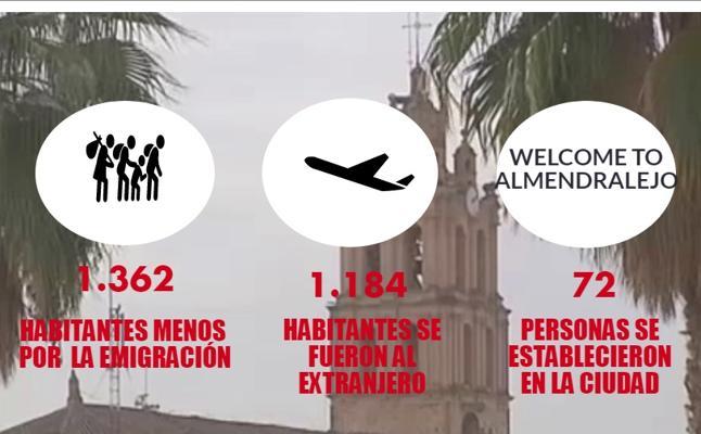 Casi dos de cada tres pueblos perdieron población por la emigración