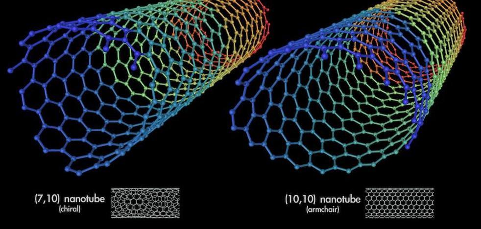Nanomateriales contra el cambio climático y la contaminación