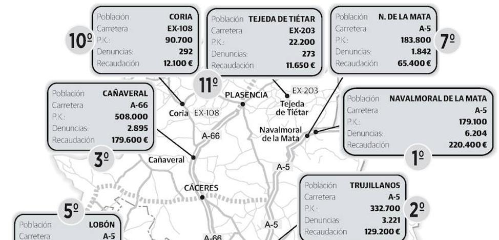 El radar más voraz de Extremadura recauda 750 euros al día