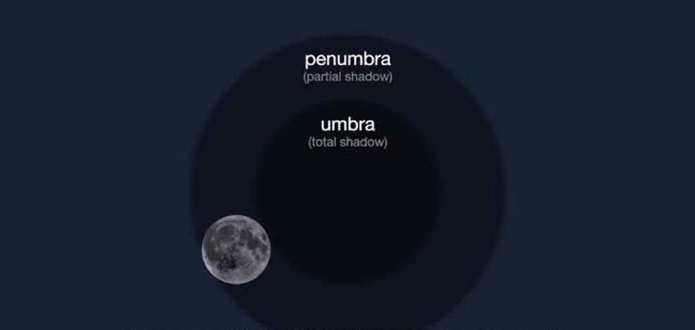 La Luna hará en enero algo insólito en 150 años
