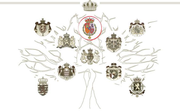 Genealogía de las casas reales europeas