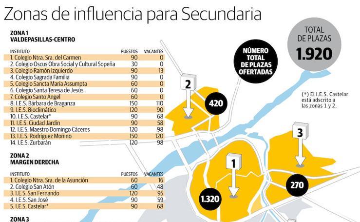 Zonificación escolar para Secundaria en la ciudad de Badajoz