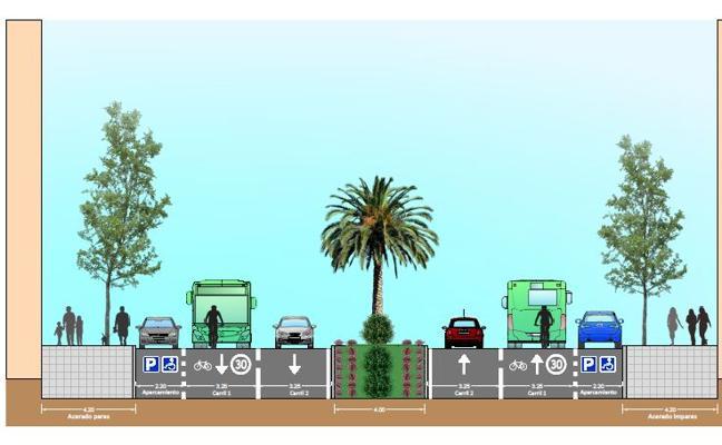 La reforma de la avenida Virgen de Guadalupe de Cáceres arrancará en junio