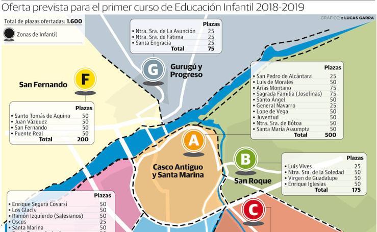 Plazas en Badajoz para el primer curso de Educación Infantil 2018-2019