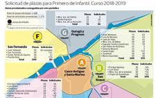 La bajada de la natalidad deja vacantes en 23 de los 35 colegios de Badajoz