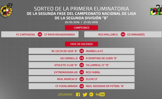 Segunda División B Grupo 4: resultados, clasificación | Hoy