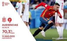 La Roja arrasa: 11,5 millones de espectadores y 70,3% de 'share'