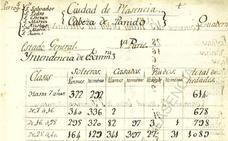 Plasencia expone el Censo de Floridablanca en el archivo municipal