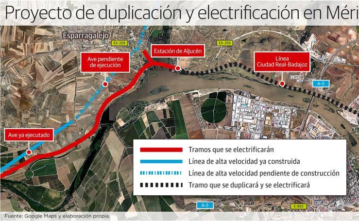 Proyecto de duplicación y electrificación de vías en Mérida