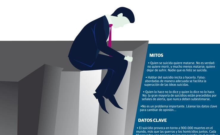Suicidio: Mitos, datos clave y estrategias