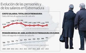 La pensión media de jubilación crece en la región en una década 6 veces más que los sueldos