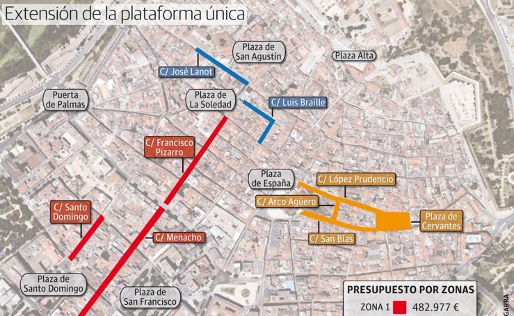 Extensión de la plataforma única en Badajoz