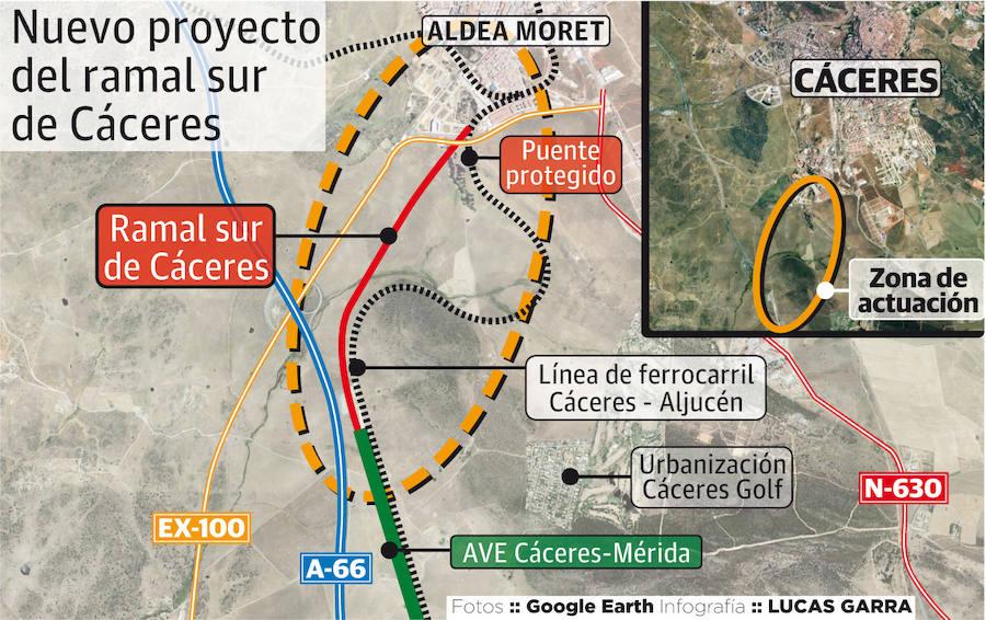 Nuevo proyecto del ramal sur ferroviario de Cáceres