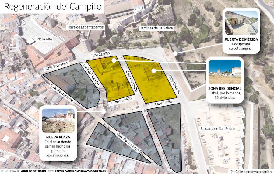 Regeneración urbana del Campillo