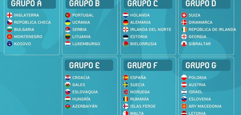 La suerte sonríe a España camino de la Eurocopa