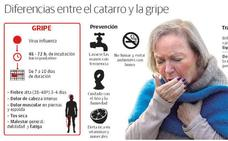 Extremadura podría alcanzará el pico epidémico de la gripe entre mediados y finales de enero