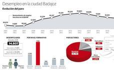 Badajoz ronda ya los 15.000 parados gracias al descenso registrado el año pasado