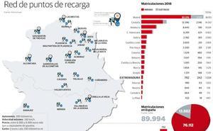 Extremadura supera las mil matriculaciones anuales entre vehículos híbridos y eléctricos