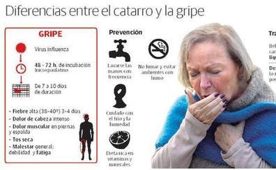 La gripe deja dos fallecidos más en la región, que ya suma 11 muertes