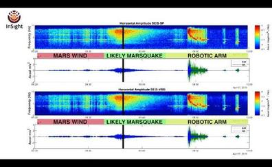 La NASA detecta un terremoto en Marte