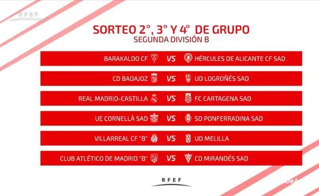 El Logroñés, rival el Badajoz en la primera fase del playoff a ...