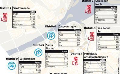 San Fernando, San Roque y Pardaleras hacen perder las elecciones al PP