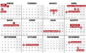 El calendario laboral de 2020 tiene 12 festivos, 8 comunes a todo el país