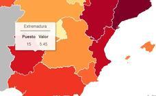 Extremadura se mantiene a la cola en competitividad fiscal