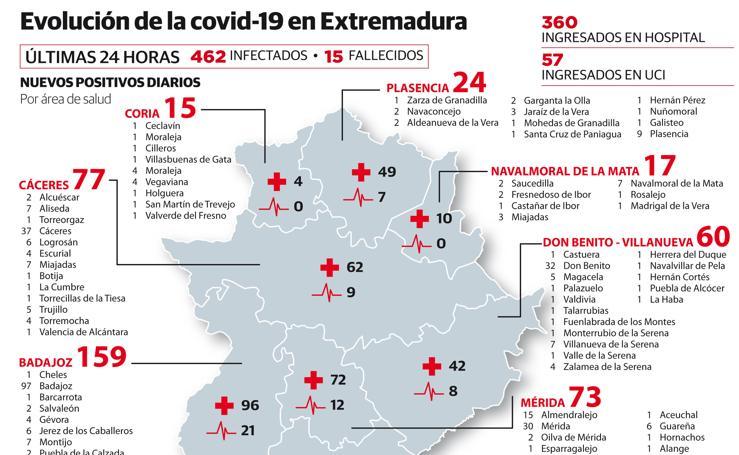 HOY Extremadura a diario con noticias y última hora del
