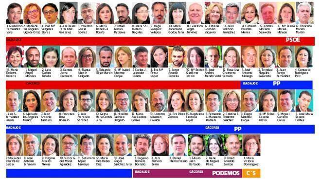 Conoce los rostros que forman parte de la Asamblea de Extremadura